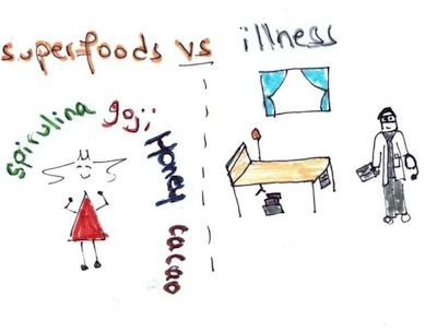 superfoods vs illness