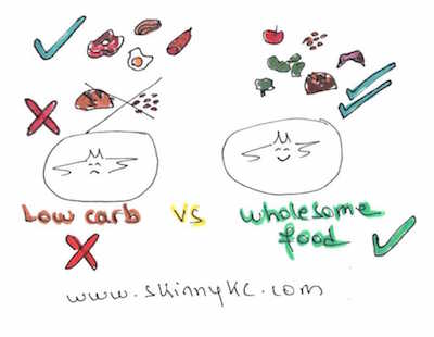 low carb vs wholesome food