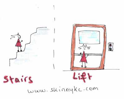 stairs vs lifts
